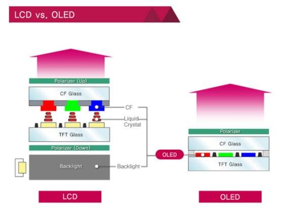 lcd_vs_oled.jpg